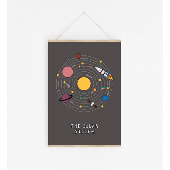 Solar System Poster A3